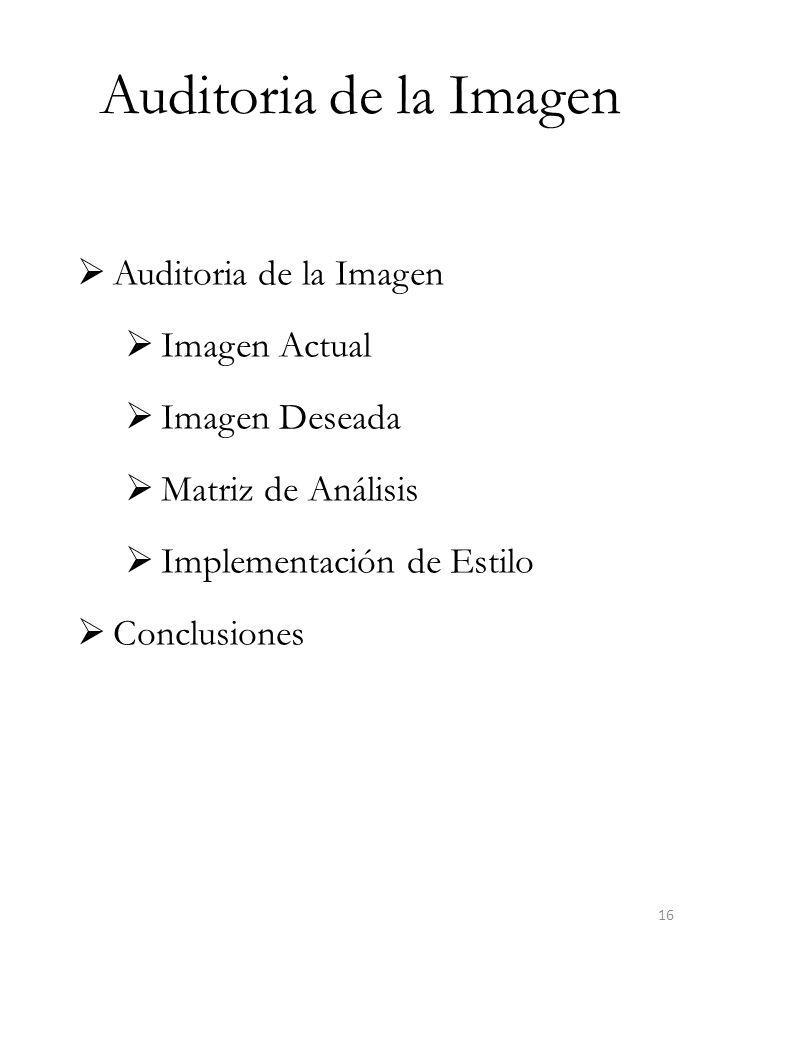 Auditoria de la Imagen Auditoria de la Imagen Imagen Actual