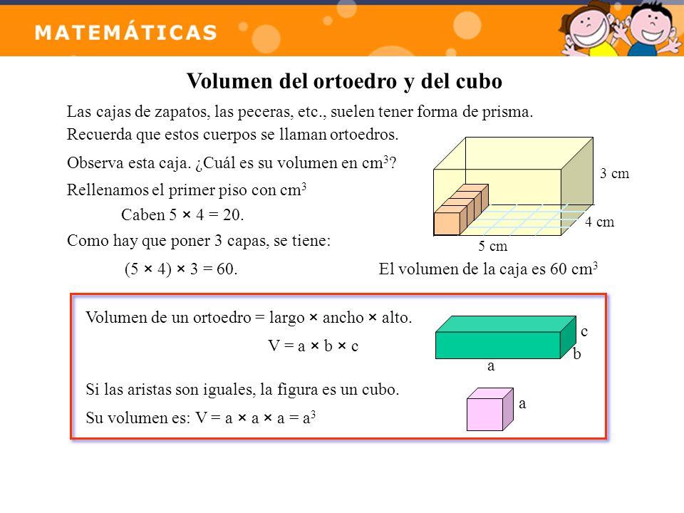 Volumen del ortoedro y del cubo