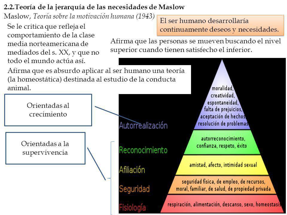2.2.Teoría de la jerarquía de las necesidades de Maslow