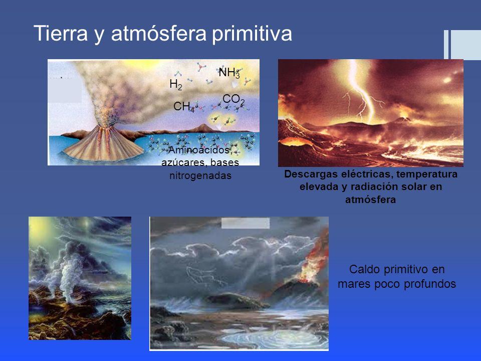 Tierra y atmósfera primitiva