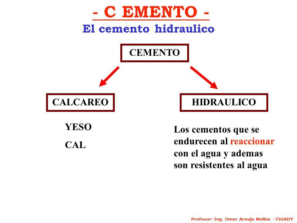 - C EMENTO - El cemento hidraulico CEMENTO CALCAREO HIDRAULICO YESO