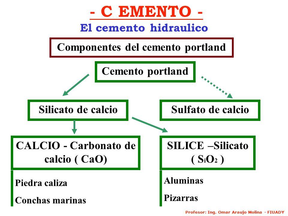 - C EMENTO - El cemento hidraulico Componentes del cemento portland