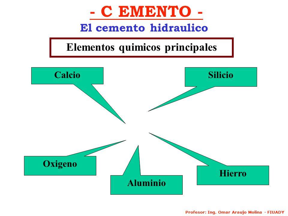 Elementos quimicos principales