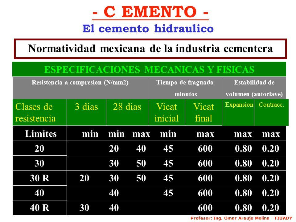 ESPECIFICACIONES MECANICAS Y FISICAS Resistencia a compresion (N/mm2)