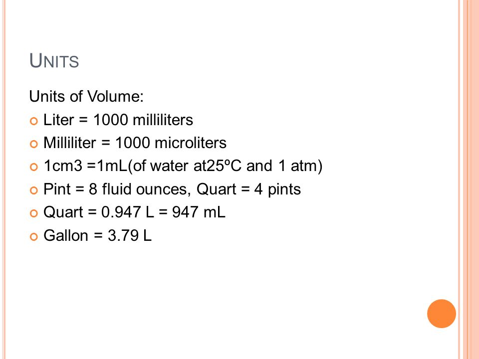 Units Units of Volume: Liter = 1000 milliliters