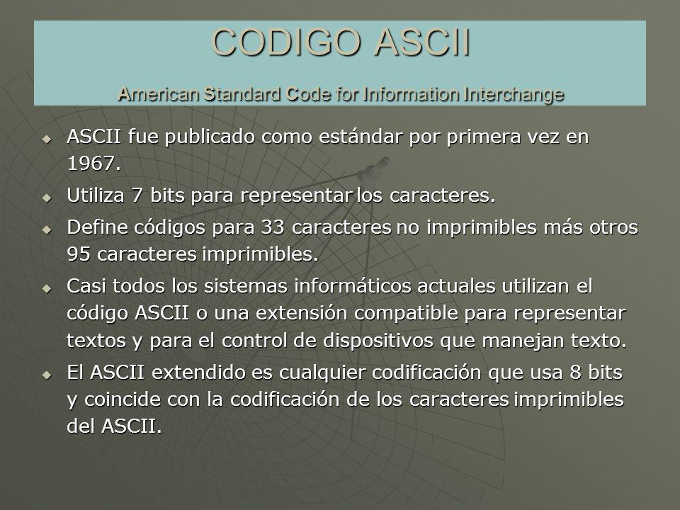 CODIGO ASCII American Standard Code for Information Interchange
