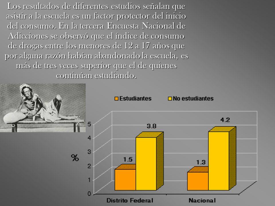 Los resultados de diferentes estudios señalan que asistir a la escuela es un factor protector del inicio del consumo.