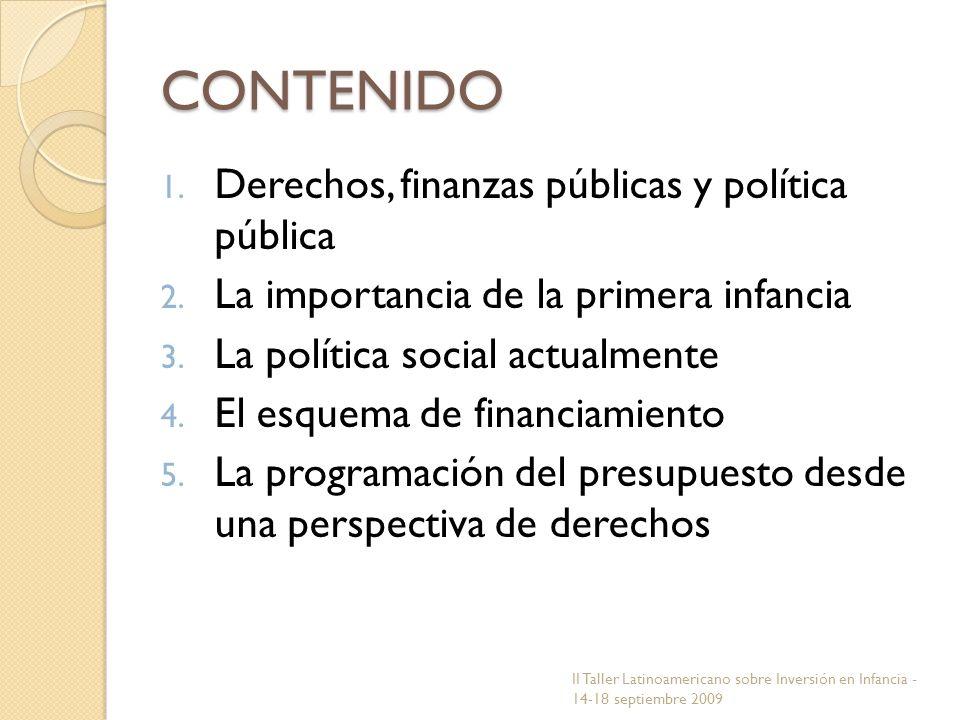 CONTENIDO Derechos, finanzas públicas y política pública