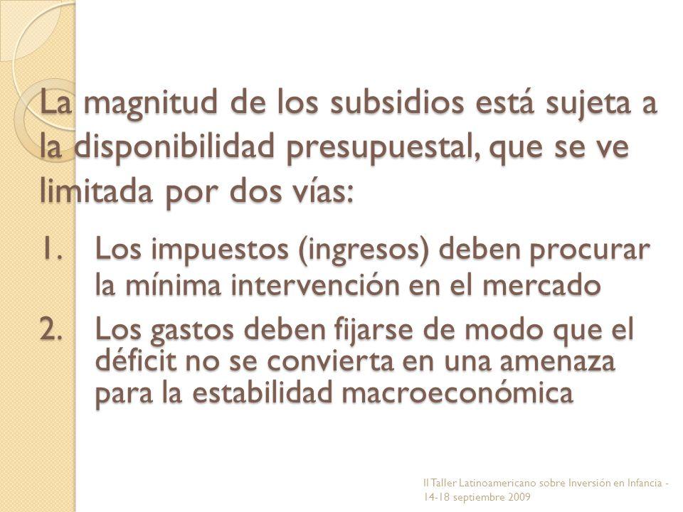 La magnitud de los subsidios está sujeta a la disponibilidad presupuestal, que se ve limitada por dos vías:
