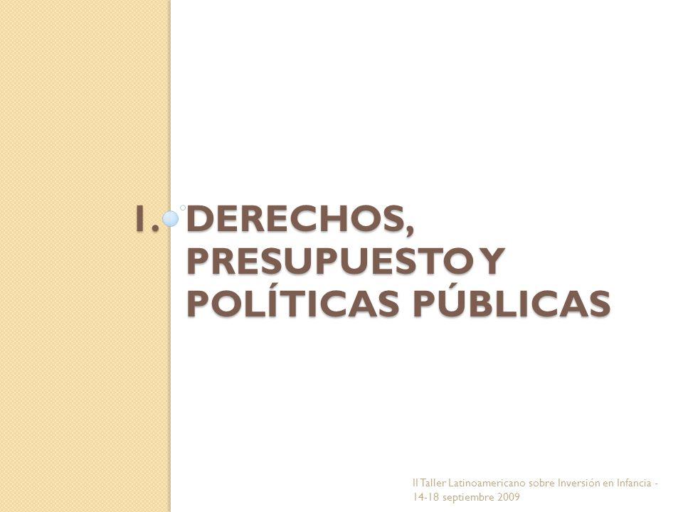 DERECHOS, PRESUPUESTO Y POLÍTICAS PÚBLICAS