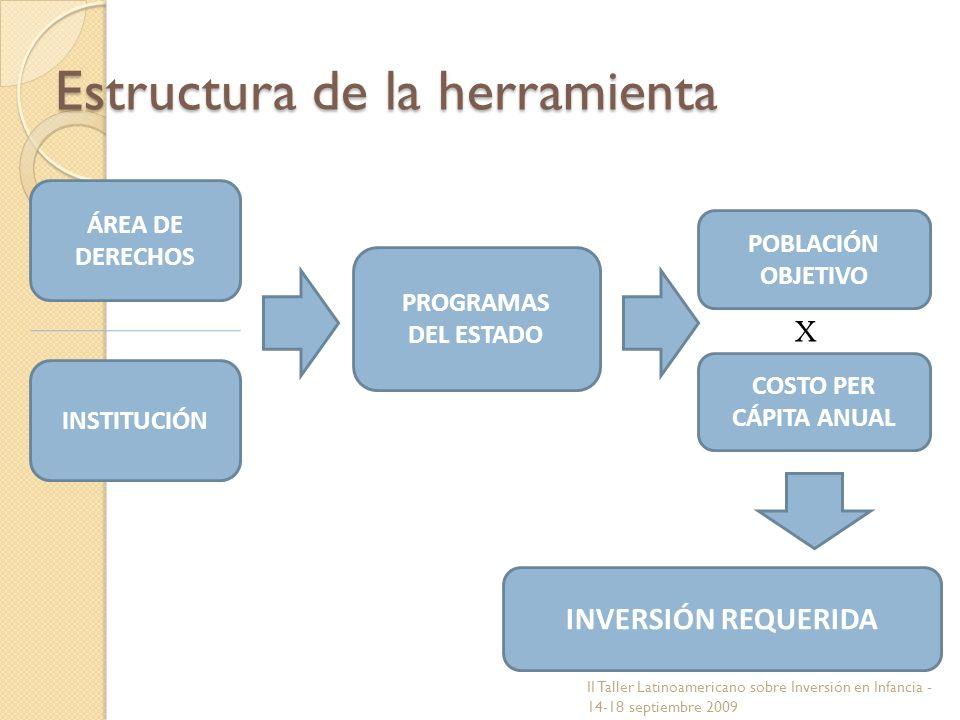 Estructura de la herramienta