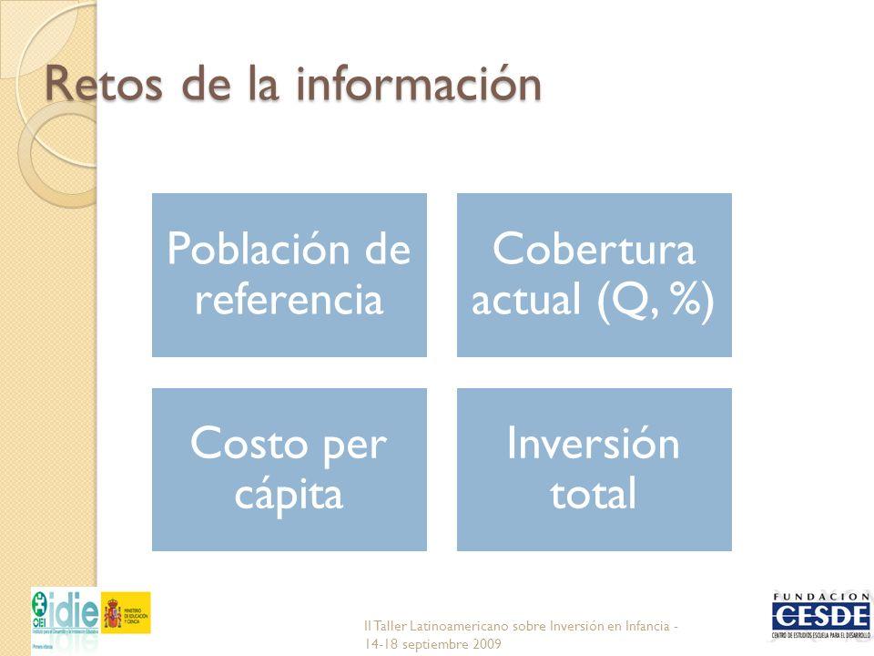 Retos de la información