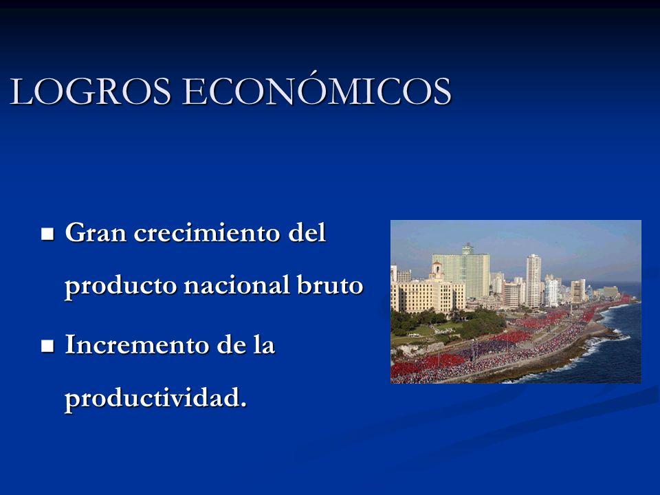 LOGROS ECONÓMICOS Gran crecimiento del producto nacional bruto