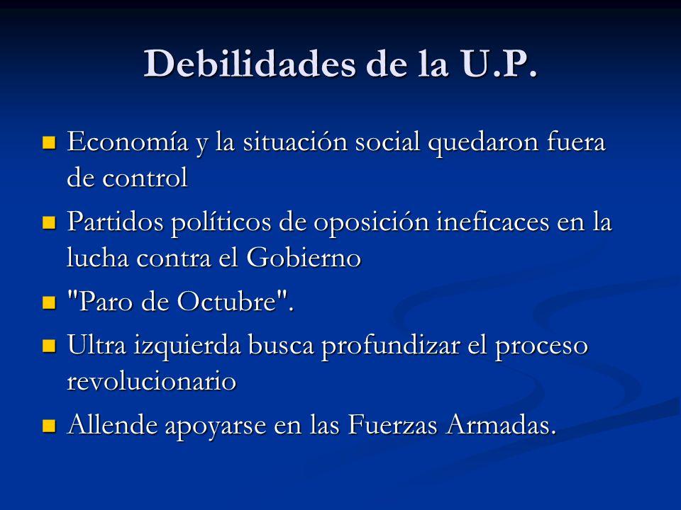 Debilidades de la U.P. Economía y la situación social quedaron fuera de control.