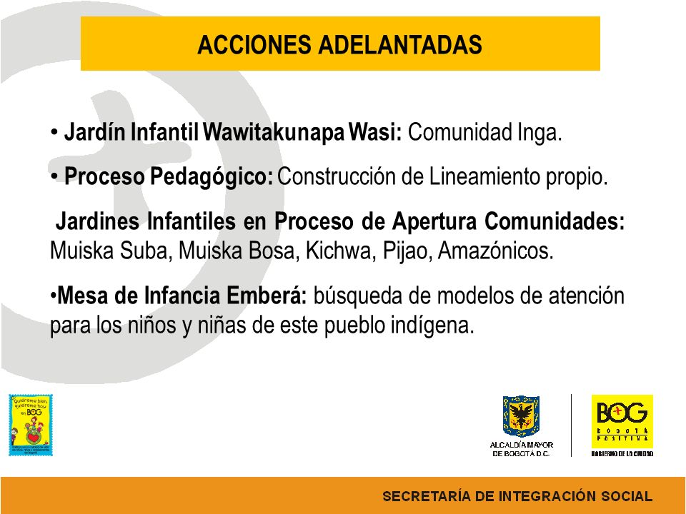 ACCIONES ADELANTADAS Jardín Infantil Wawitakunapa Wasi: Comunidad Inga. Proceso Pedagógico: Construcción de Lineamiento propio.