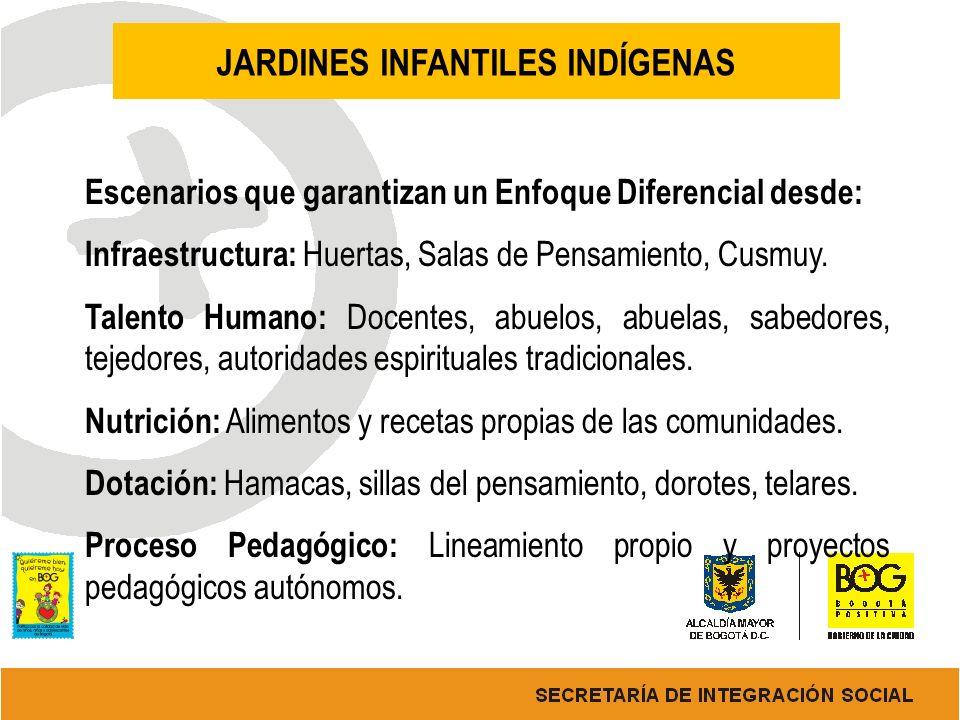 JARDINES INFANTILES INDÍGENAS