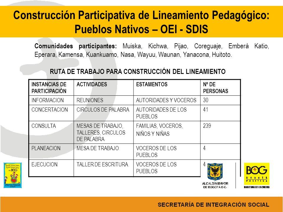RUTA DE TRABAJO PARA CONSTRUCCIÓN DEL LINEAMIENTO