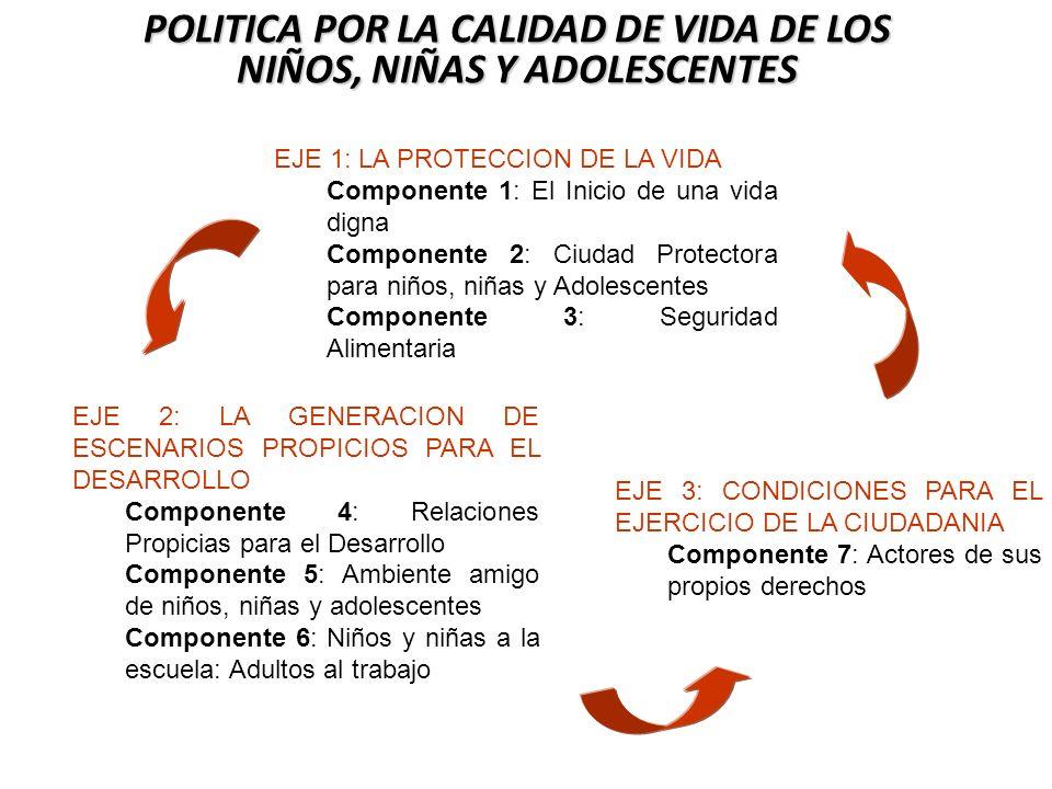 POLITICA POR LA CALIDAD DE VIDA DE LOS NIÑOS, NIÑAS Y ADOLESCENTES