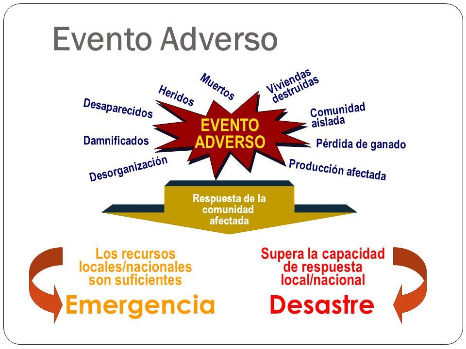 Los recursos locales/nacionales de respuesta local/nacional