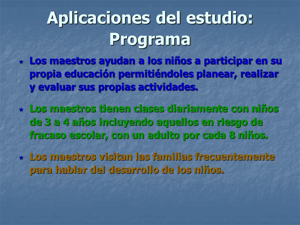 Aplicaciones del estudio: Programa