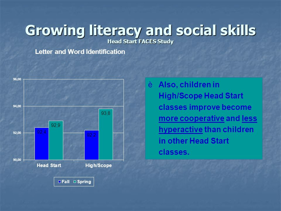Growing literacy and social skills Head Start FACES Study