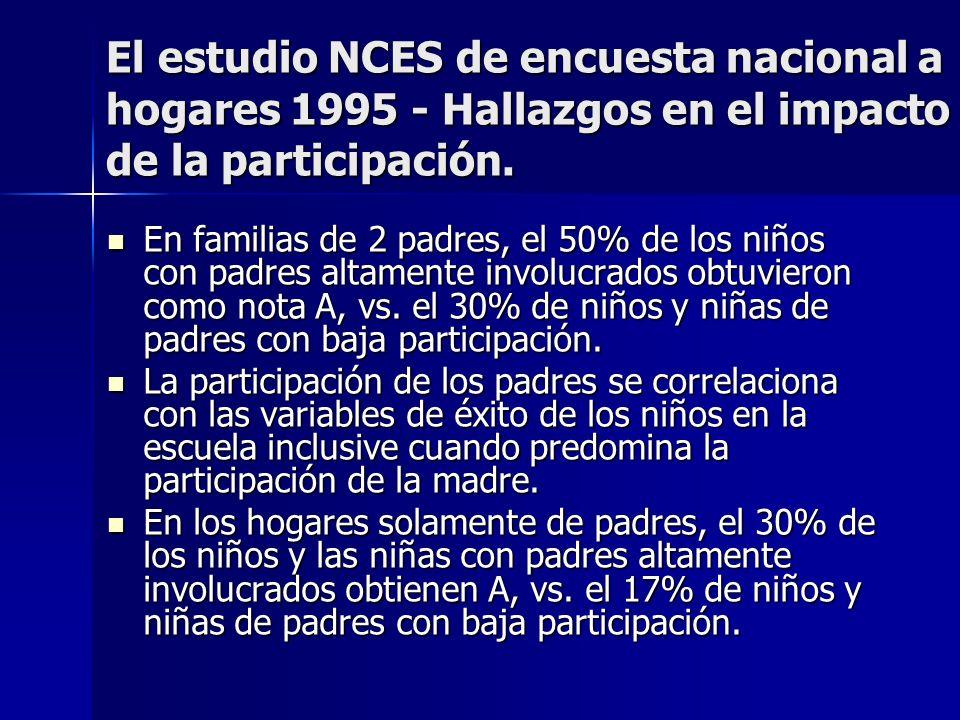 El estudio NCES de encuesta nacional a hogares 1995 - Hallazgos en el impacto de la participación.