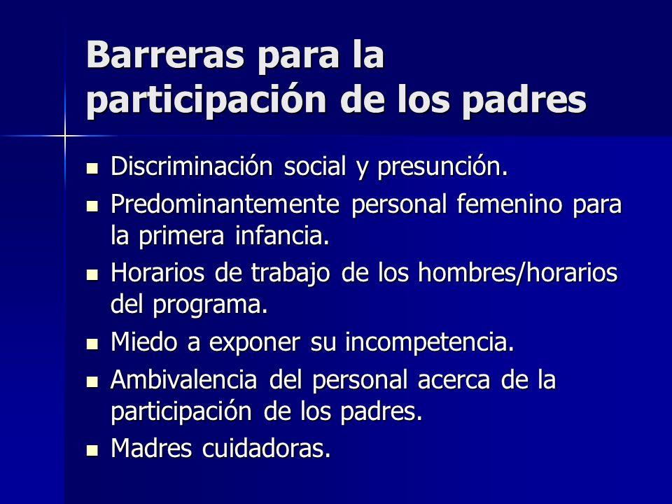 Barreras para la participación de los padres