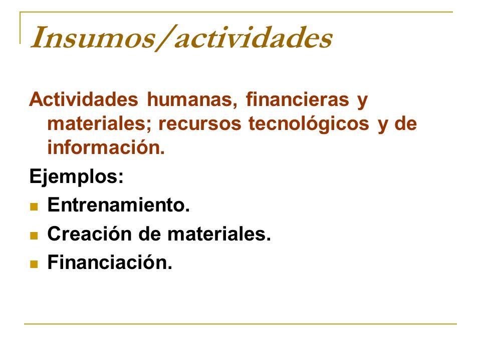 Insumos/actividadesActividades humanas, financieras y materiales; recursos tecnológicos y de información.