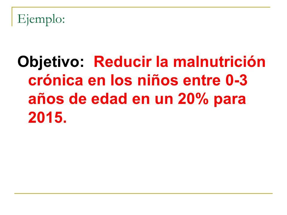 Ejemplo:Objetivo: Reducir la malnutrición crónica en los niños entre 0-3 años de edad en un 20% para 2015.