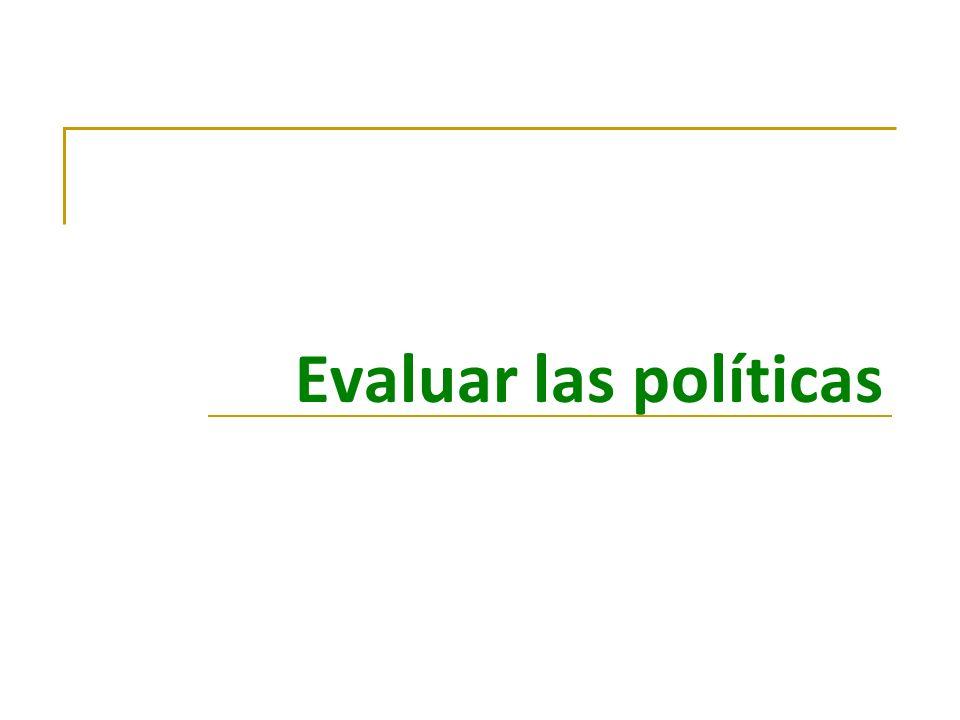Evaluar las políticas