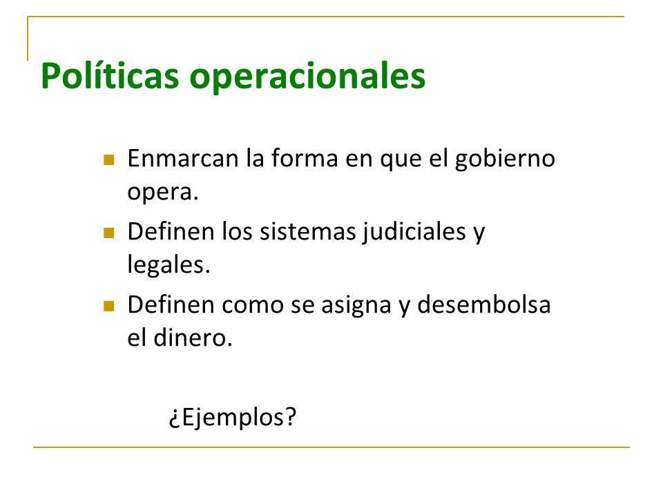 Políticas operacionales