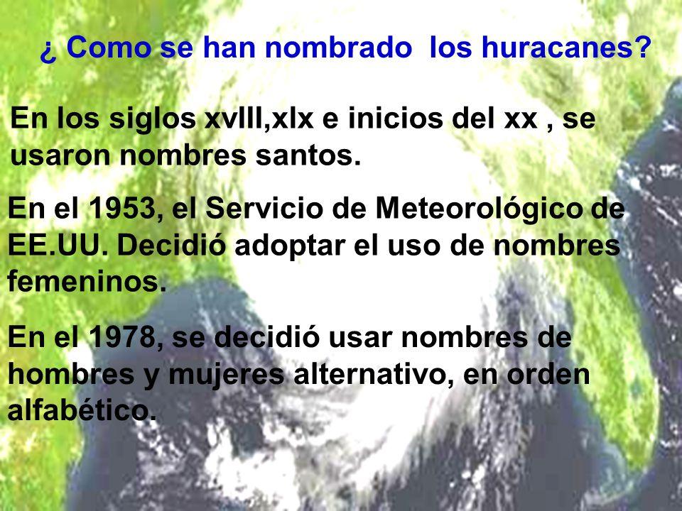 ¿ Como se han nombrado los huracanes