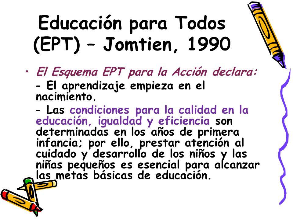 Educación para Todos (EPT) – Jomtien, 1990