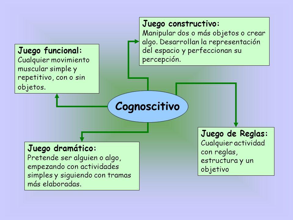 Cognoscitivo Juego constructivo: Juego funcional: Juego de Reglas: