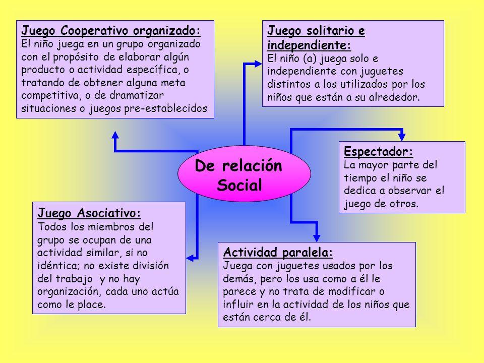 De relación Social Juego Cooperativo organizado:
