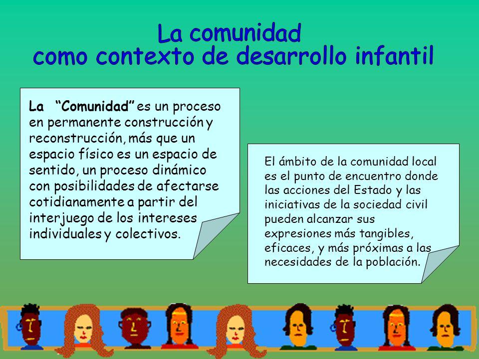 como contexto de desarrollo infantil