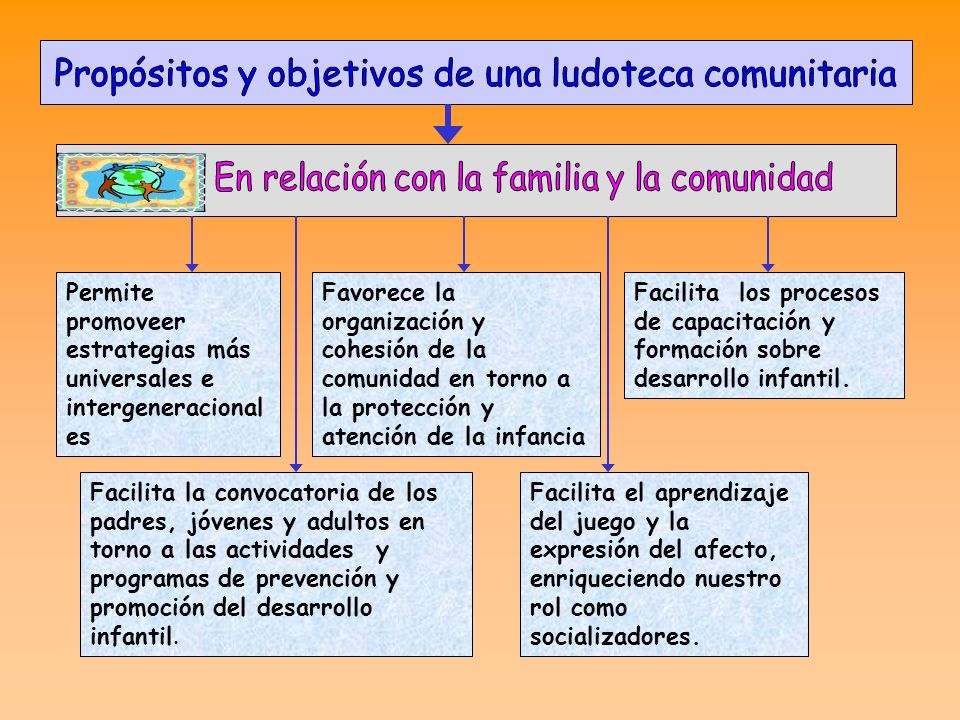 Propósitos y objetivos de una ludoteca comunitaria