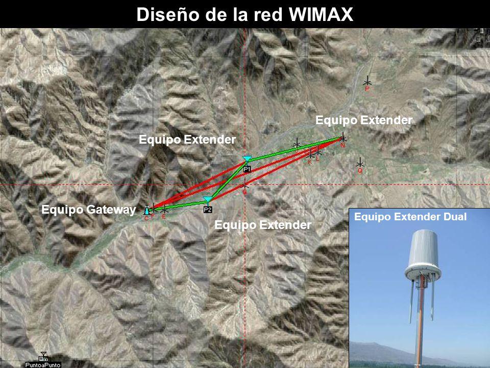Diseño de la red WIMAX Equipo Extender Equipo Extender Equipo Gateway