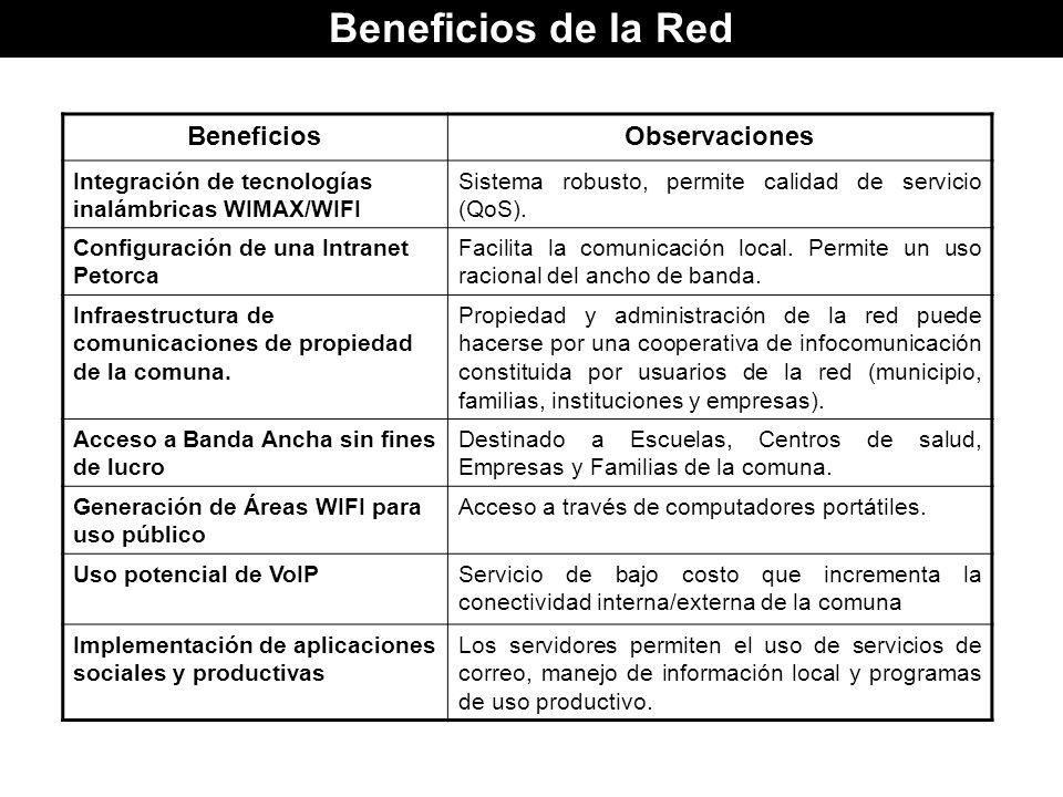 Beneficios de la Red Beneficios Observaciones