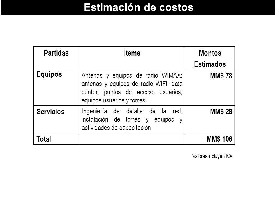 Estimación de costos Partidas Items Montos Estimados Equipos MM$ 78