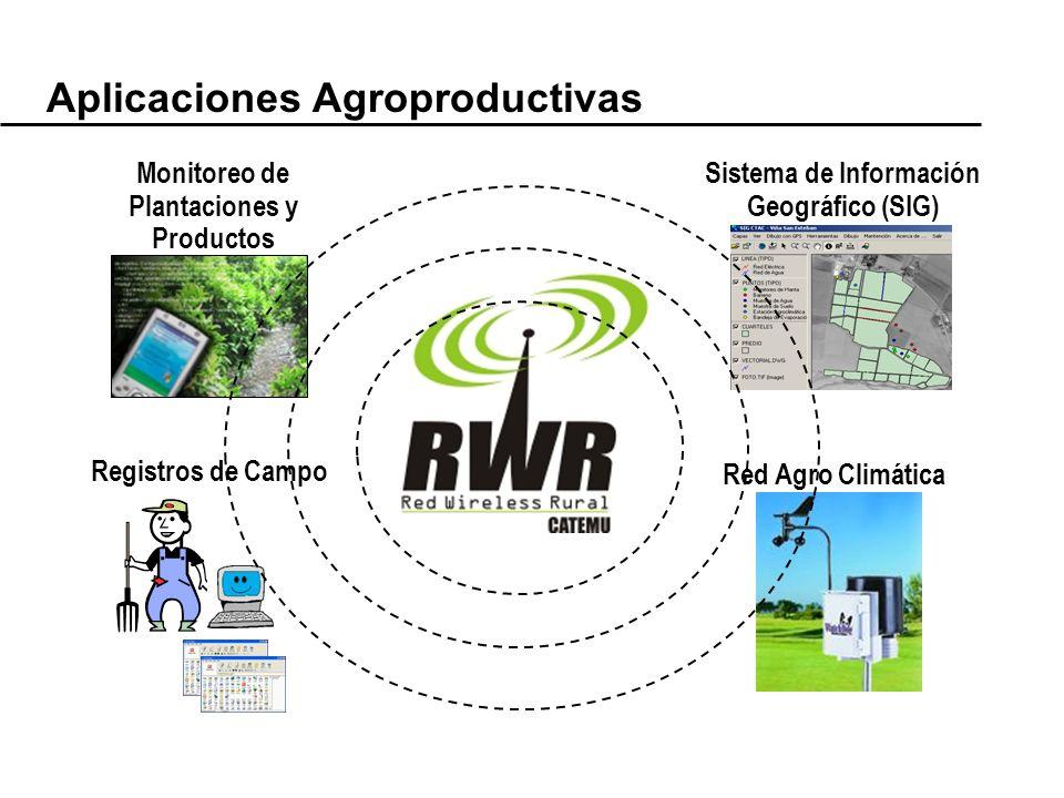Aplicaciones Agroproductivas