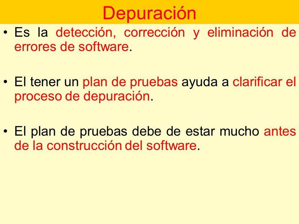 Depuración Es la detección, corrección y eliminación de errores de software.