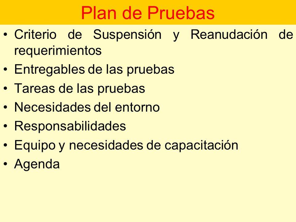 Plan de Pruebas Criterio de Suspensión y Reanudación de requerimientos