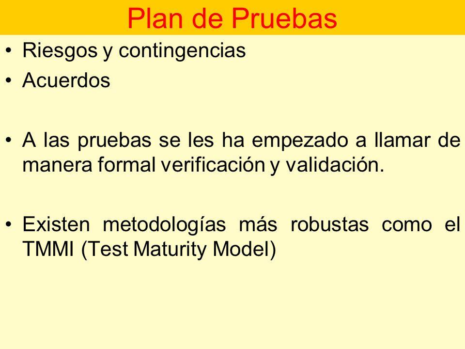 Plan de Pruebas Riesgos y contingencias Acuerdos