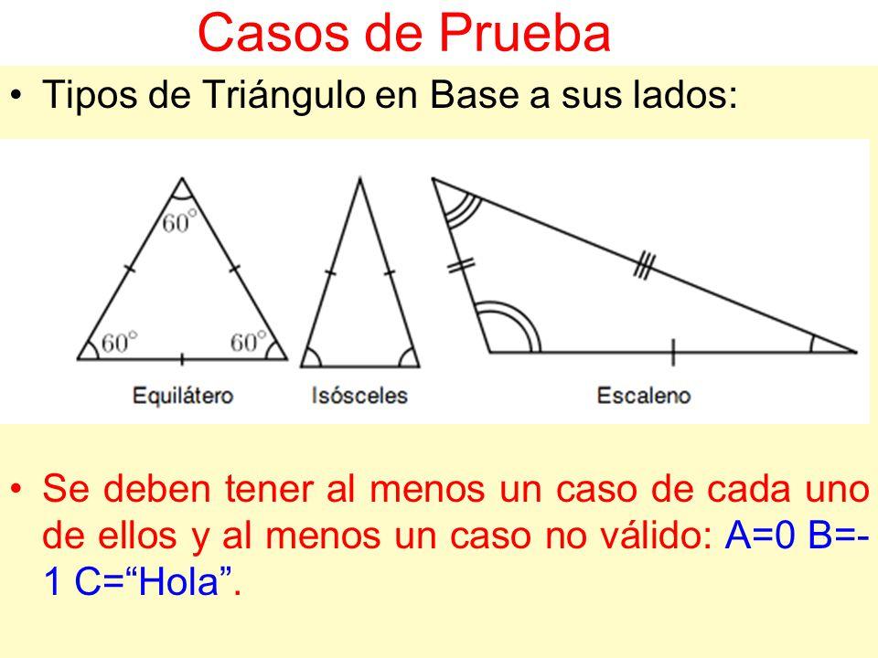 Casos de Prueba Tipos de Triángulo en Base a sus lados: