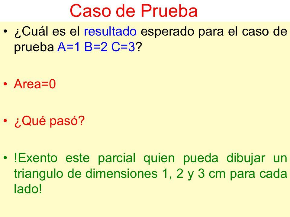 Caso de Prueba ¿Cuál es el resultado esperado para el caso de prueba A=1 B=2 C=3 Area=0. ¿Qué pasó