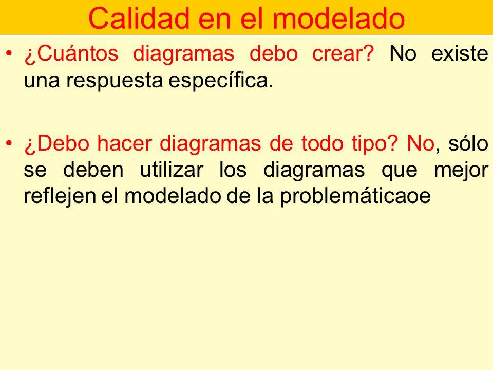 Calidad en el modelado ¿Cuántos diagramas debo crear No existe una respuesta específica.