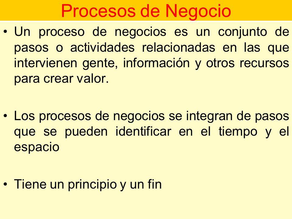 Procesos de Negocio Proceso de negocios