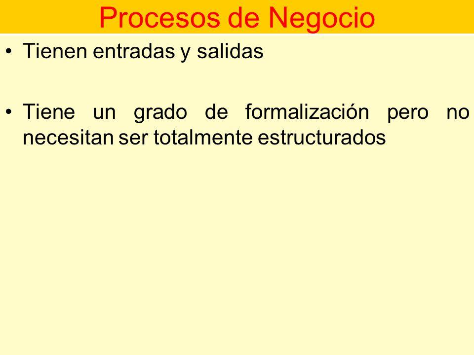 Procesos de Negocio Procesos de Negocios Tienen entradas y salidas