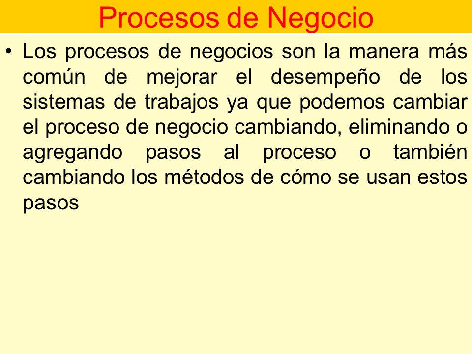 Procesos de Negocio Procesos de negocios